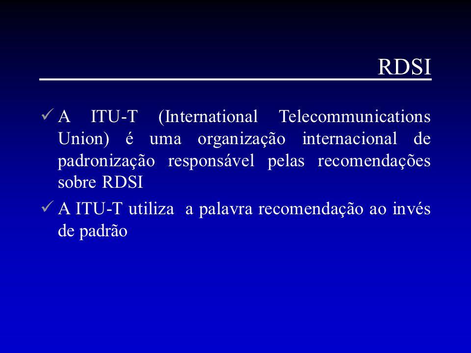 RDSI A ITU-T (International Telecommunications Union) é uma organização internacional de padronização responsável pelas recomendações sobre RDSI.