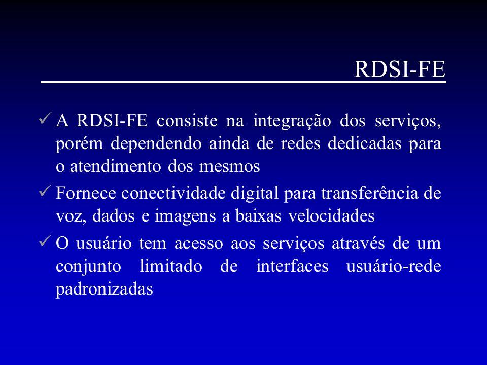 RDSI-FE A RDSI-FE consiste na integração dos serviços, porém dependendo ainda de redes dedicadas para o atendimento dos mesmos.