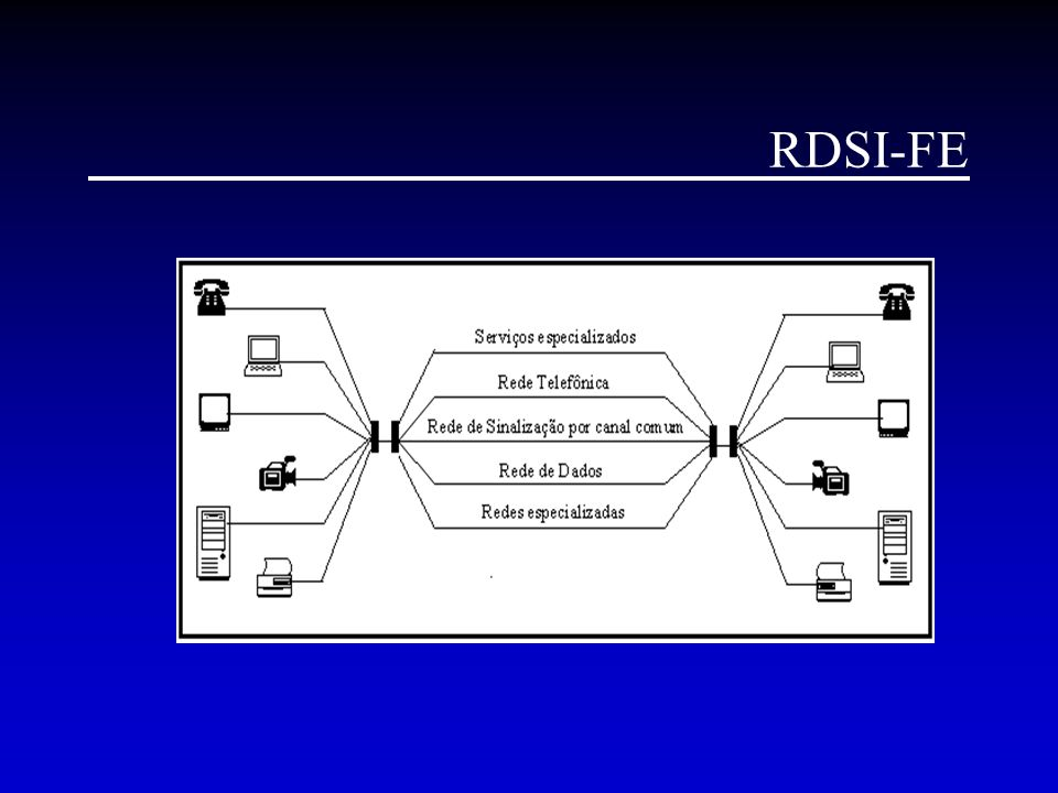 RDSI-FE