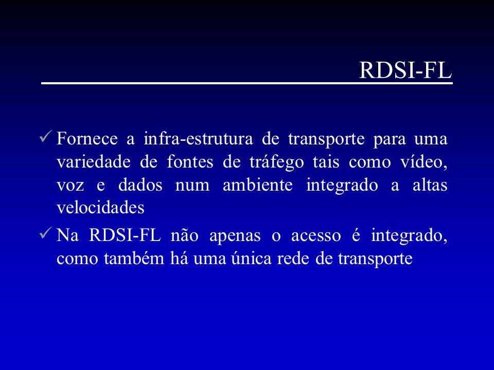 RDSI-FL