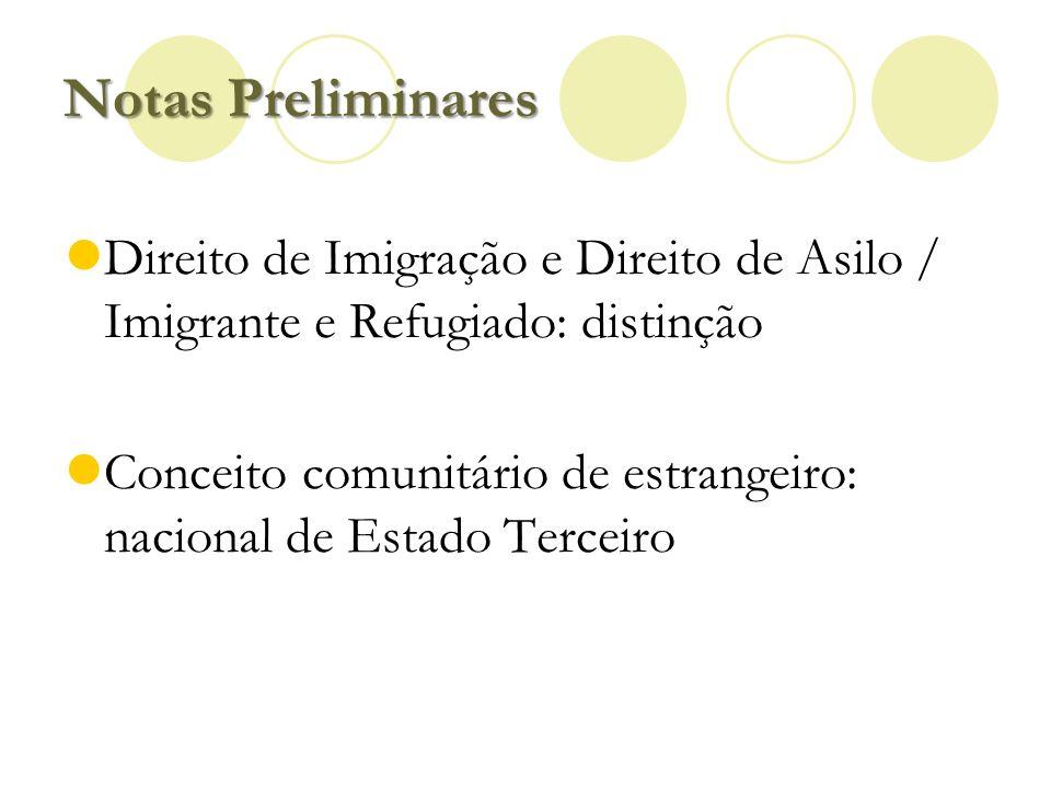 Notas PreliminaresDireito de Imigração e Direito de Asilo / Imigrante e Refugiado: distinção.