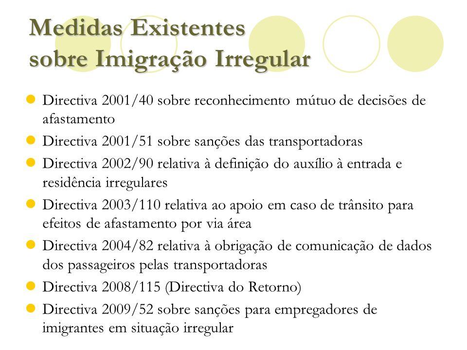 Medidas Existentes sobre Imigração Irregular