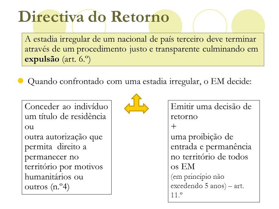 Directiva do Retorno