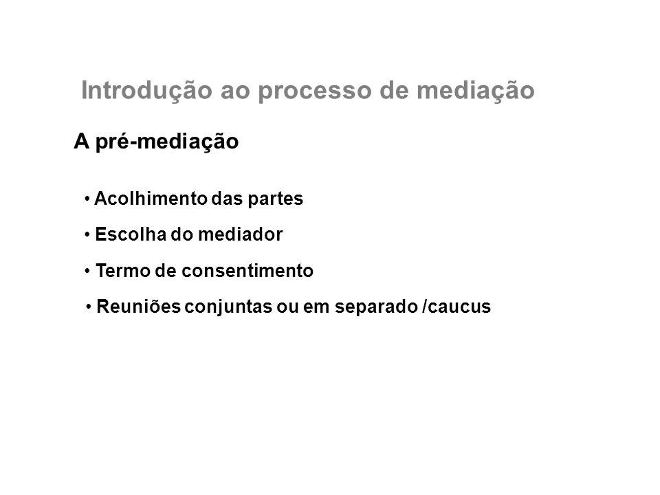 Introdução ao processo de mediação