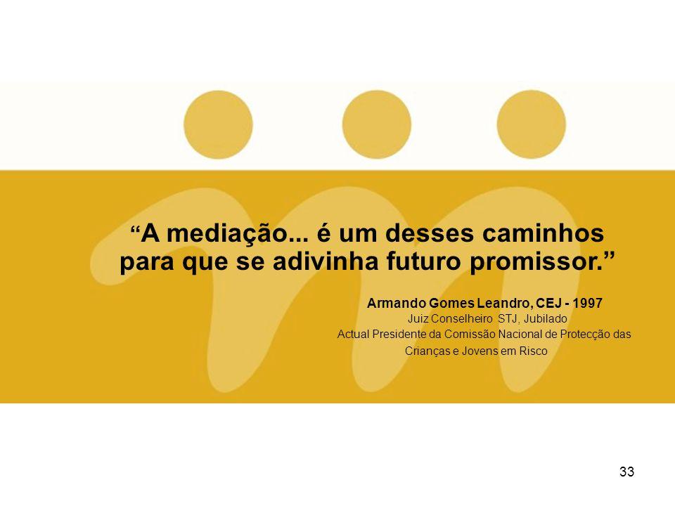 Armando Gomes Leandro, CEJ - 1997