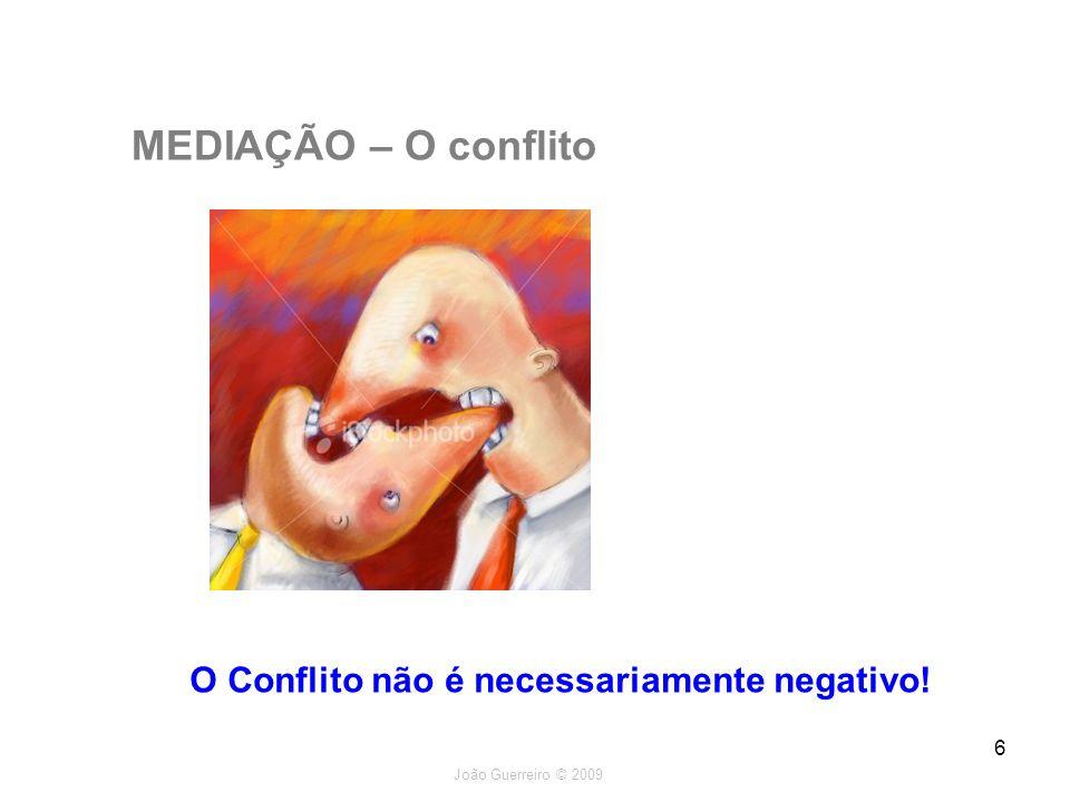 MEDIAÇÃO – O conflito O Conflito não é necessariamente negativo!