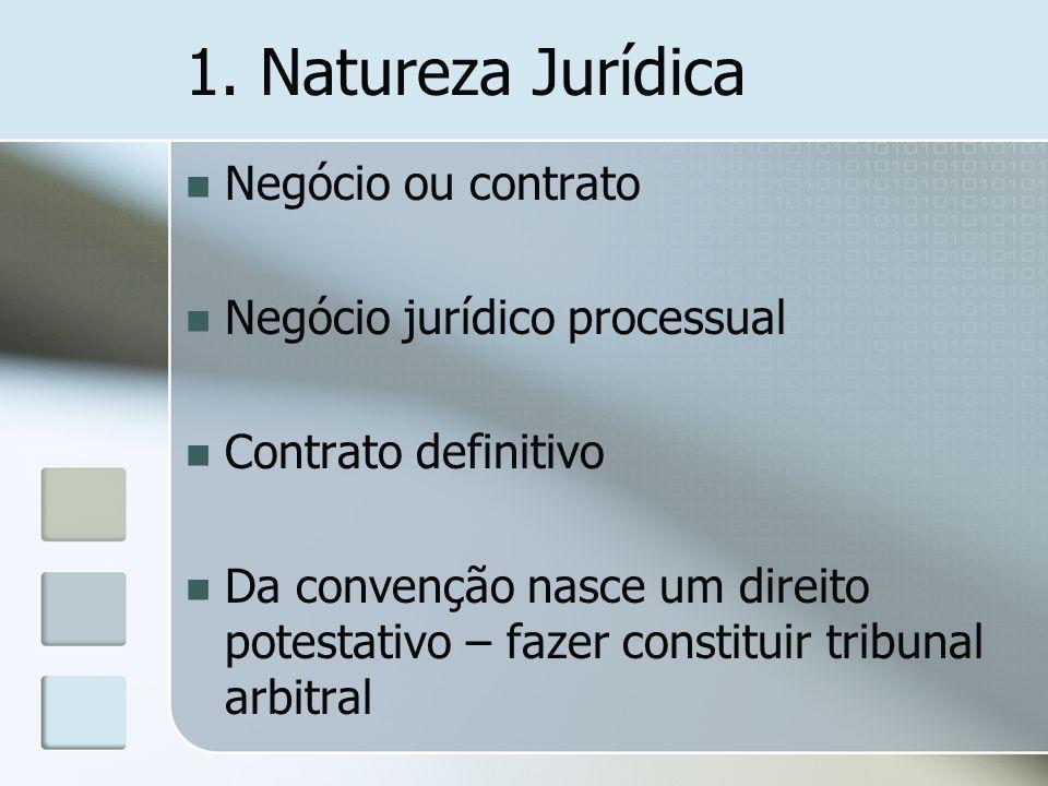 1. Natureza Jurídica Negócio ou contrato Negócio jurídico processual