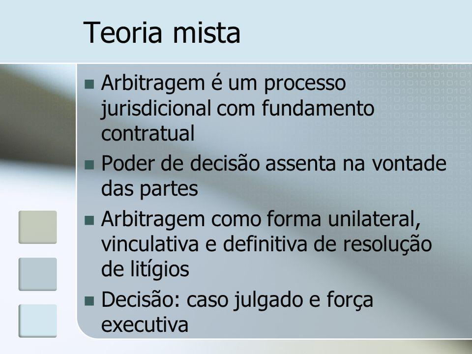 Teoria mista Arbitragem é um processo jurisdicional com fundamento contratual. Poder de decisão assenta na vontade das partes.