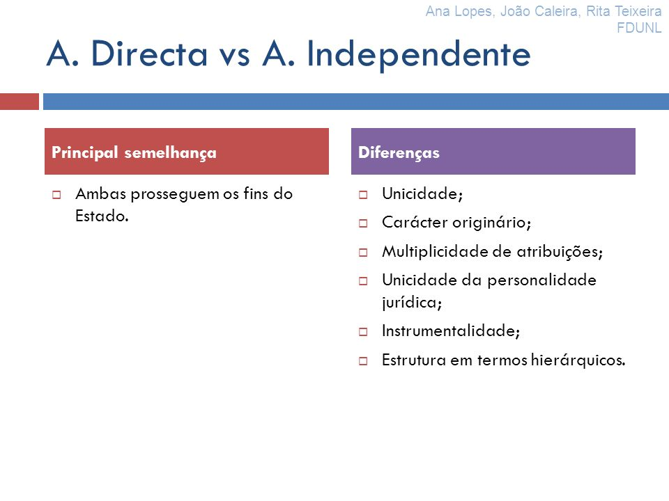 A. Directa vs A. Independente