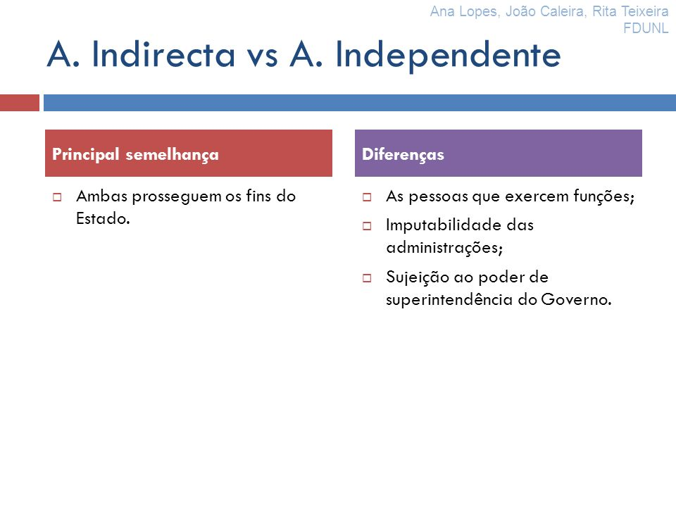 A. Indirecta vs A. Independente
