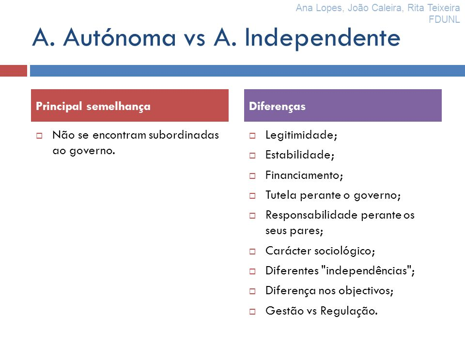 A. Autónoma vs A. Independente