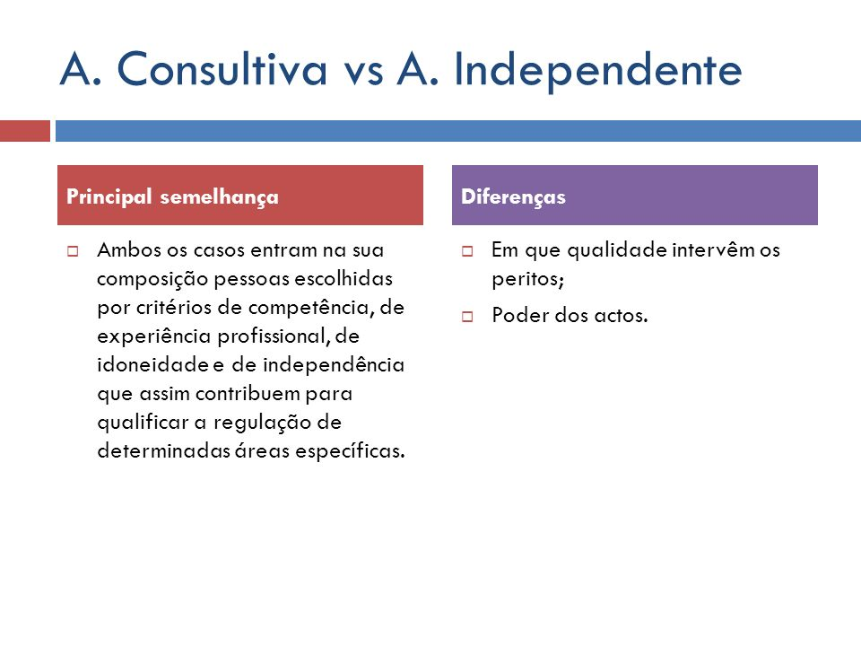 A. Consultiva vs A. Independente