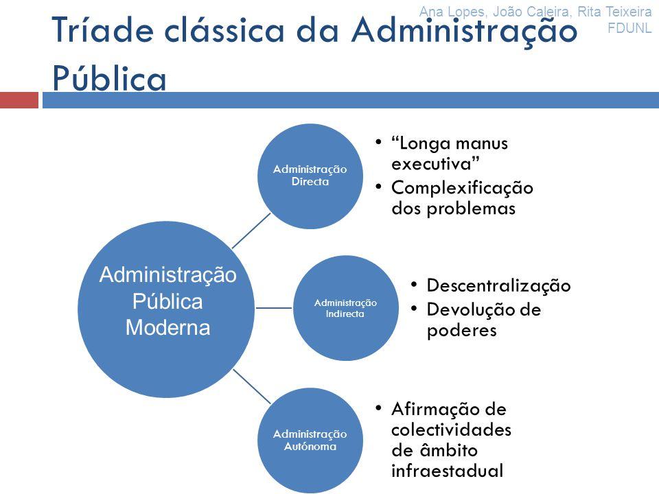 Tríade clássica da Administração Pública