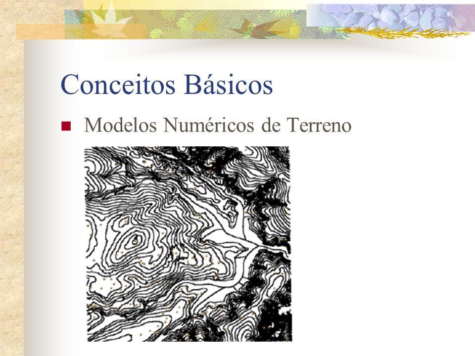 Conceitos Básicos Modelos Numéricos de Terreno