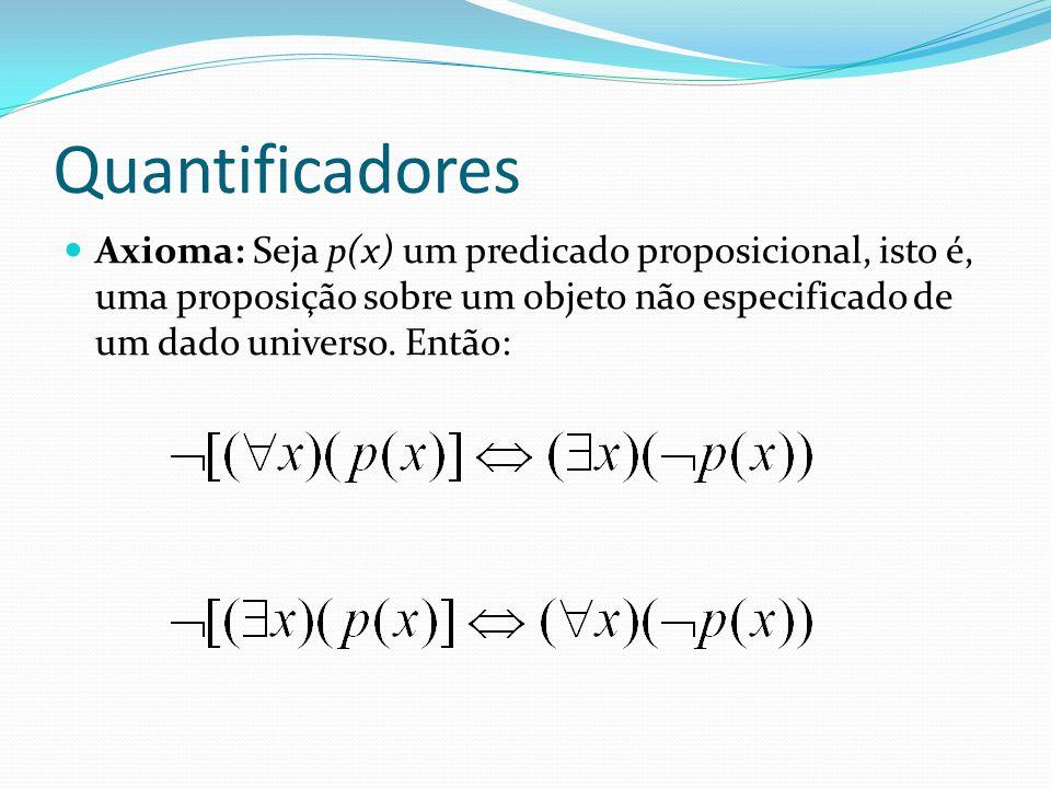 Quantificadores Axioma: Seja p(x) um predicado proposicional, isto é, uma proposição sobre um objeto não especificado de um dado universo.