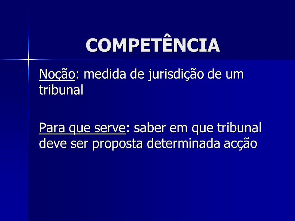 COMPETÊNCIA Noção: medida de jurisdição de um tribunal