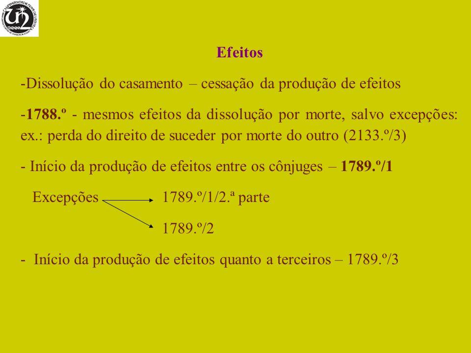 Efeitos Dissolução do casamento – cessação da produção de efeitos.