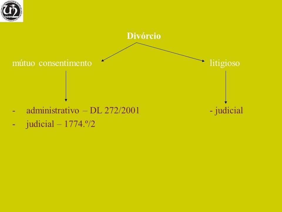 Divórcio mútuo consentimento litigioso. administrativo – DL 272/2001 - judicial.