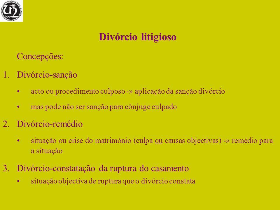 Divórcio litigioso Concepções: Divórcio-sanção Divórcio-remédio