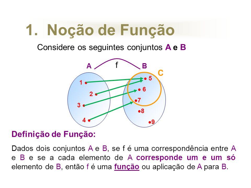 1. Noção de Função Considere os seguintes conjuntos A e B f C
