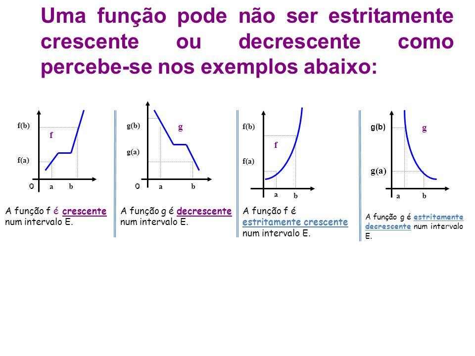 Uma função pode não ser estritamente crescente ou decrescente como percebe-se nos exemplos abaixo: