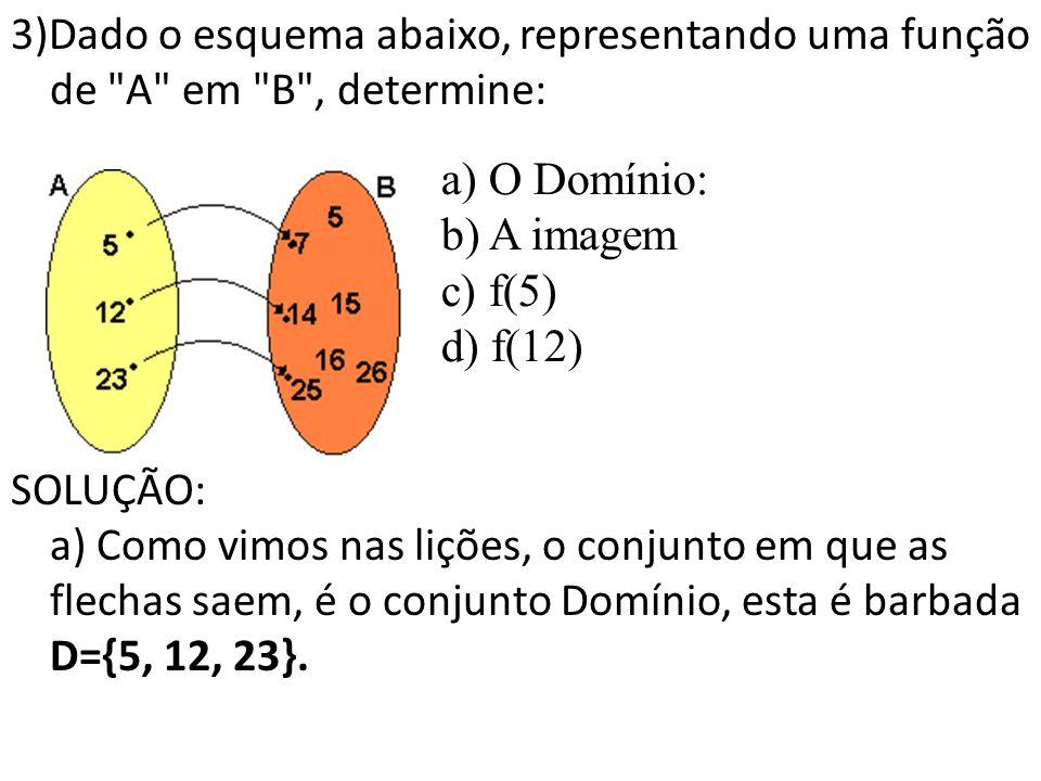 3)Dado o esquema abaixo, representando uma função de A em B , determine: SOLUÇÃO: a) Como vimos nas lições, o conjunto em que as flechas saem, é o conjunto Domínio, esta é barbada D={5, 12, 23}.
