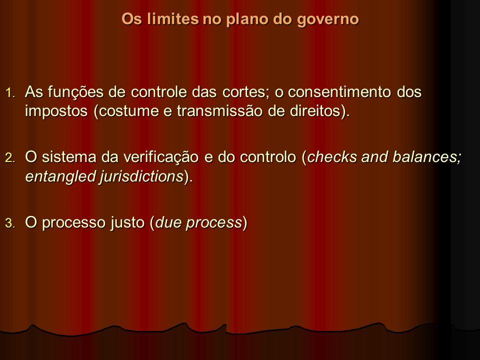 Os limites no plano do governo