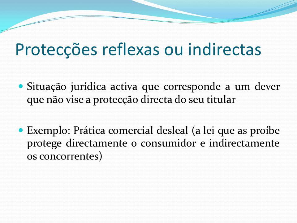 Protecções reflexas ou indirectas