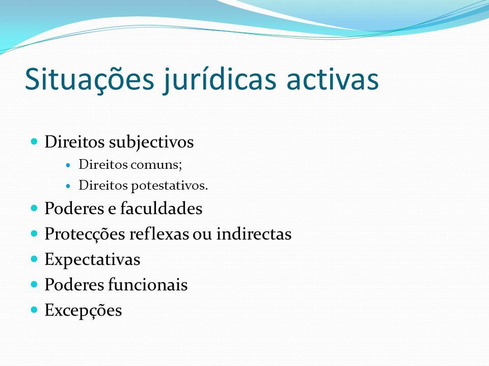 Situações jurídicas activas