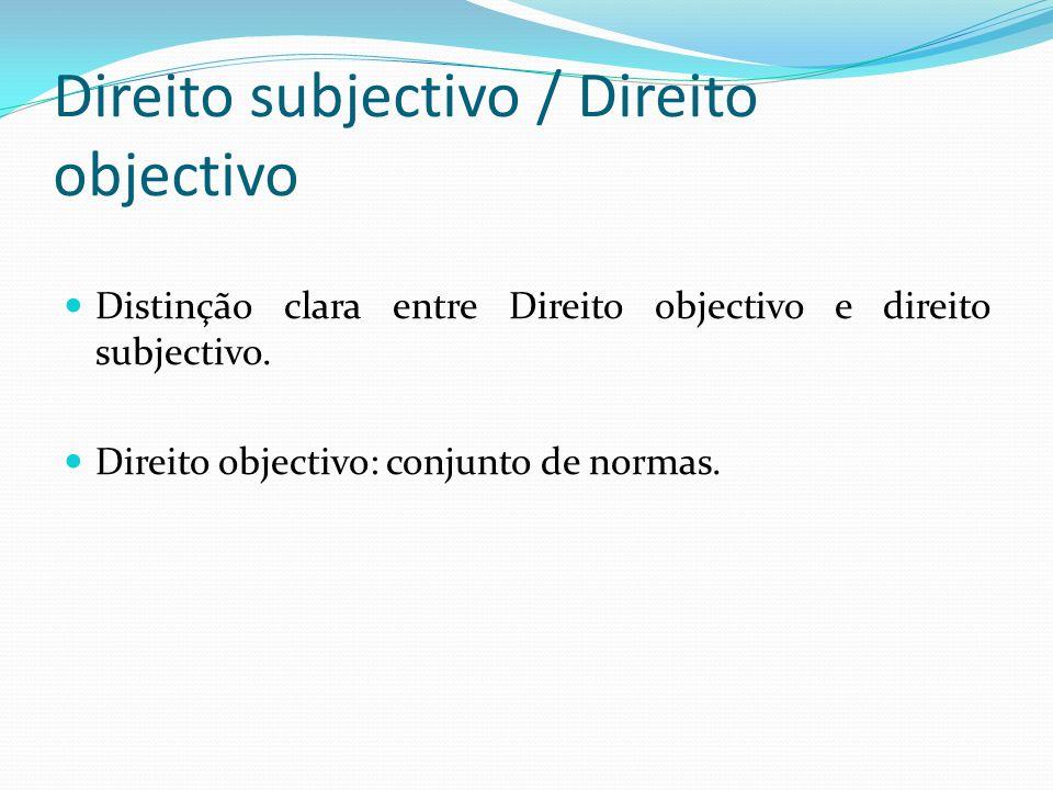 Direito subjectivo / Direito objectivo