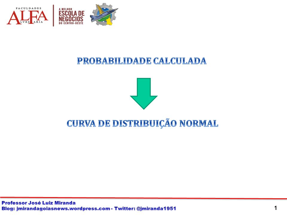 PROBABILIDADE CALCULADA CURVA DE DISTRIBUIÇÃO NORMAL