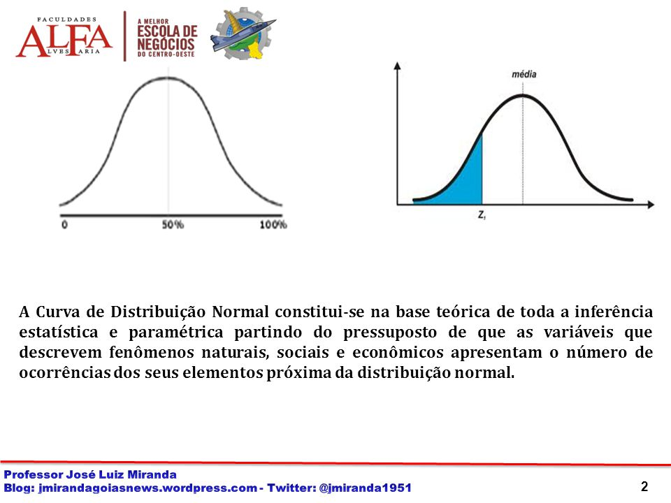 A Curva de Distribuição Normal constitui-se na base teórica de toda a inferência estatística e paramétrica partindo do pressuposto de que as variáveis que descrevem fenômenos naturais, sociais e econômicos apresentam o número de ocorrências dos seus elementos próxima da distribuição normal.
