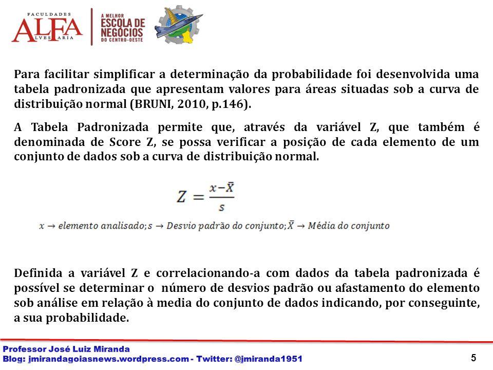 Para facilitar simplificar a determinação da probabilidade foi desenvolvida uma tabela padronizada que apresentam valores para áreas situadas sob a curva de distribuição normal (BRUNI, 2010, p.146).