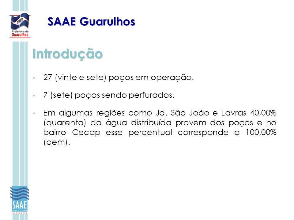 Introdução SAAE Guarulhos 27 (vinte e sete) poços em operação.