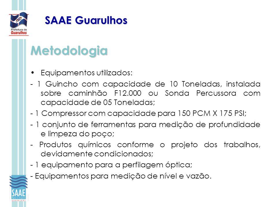 Metodologia SAAE Guarulhos Equipamentos utilizados: