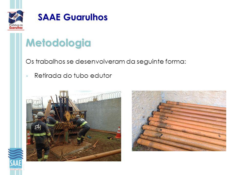 Metodologia SAAE Guarulhos