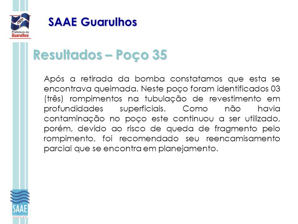 Resultados – Poço 35 SAAE Guarulhos