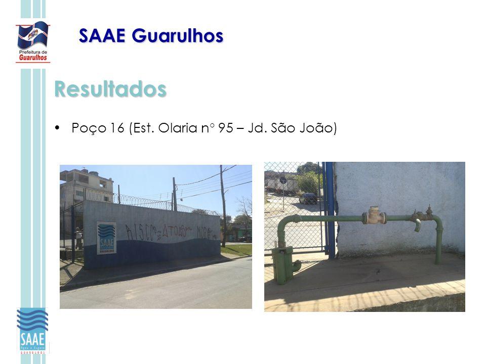 SAAE Guarulhos Resultados Poço 16 (Est. Olaria n° 95 – Jd. São João)