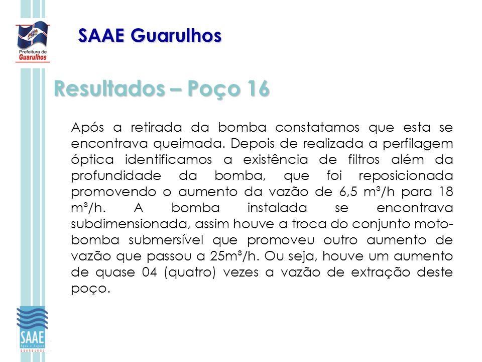 Resultados – Poço 16 SAAE Guarulhos