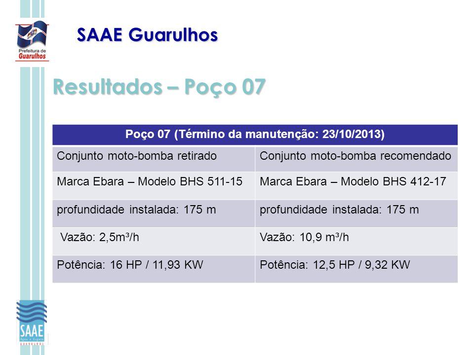 Poço 07 (Término da manutenção: 23/10/2013)