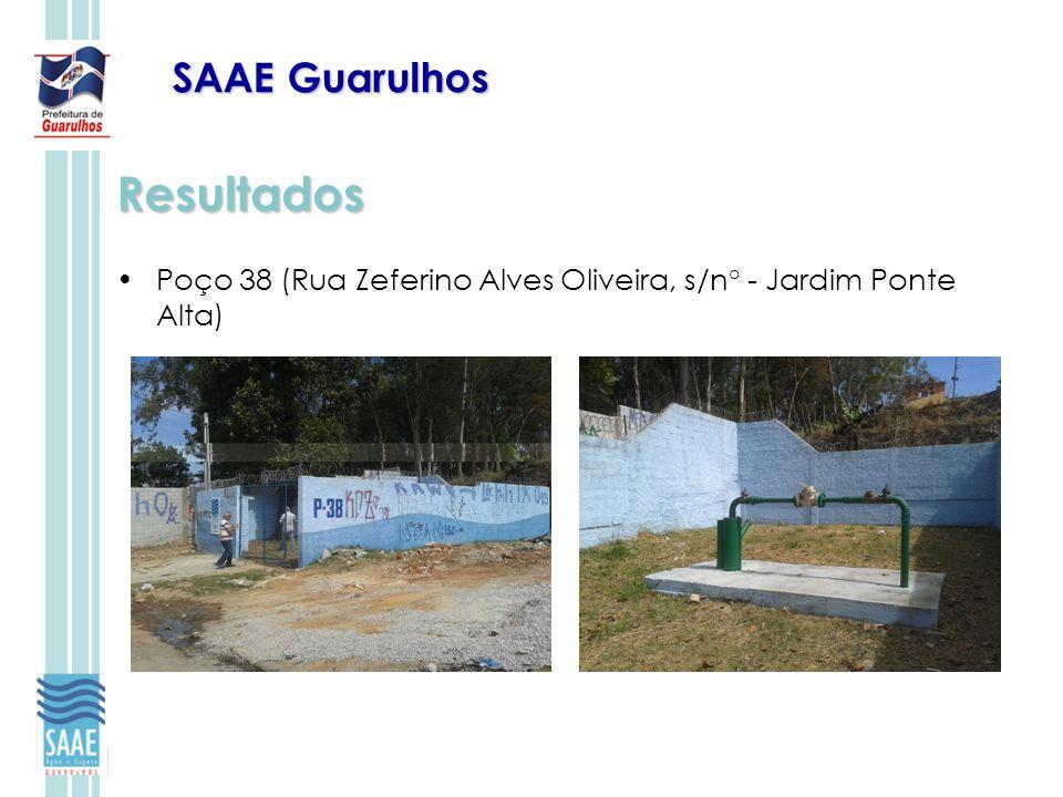 Resultados SAAE Guarulhos