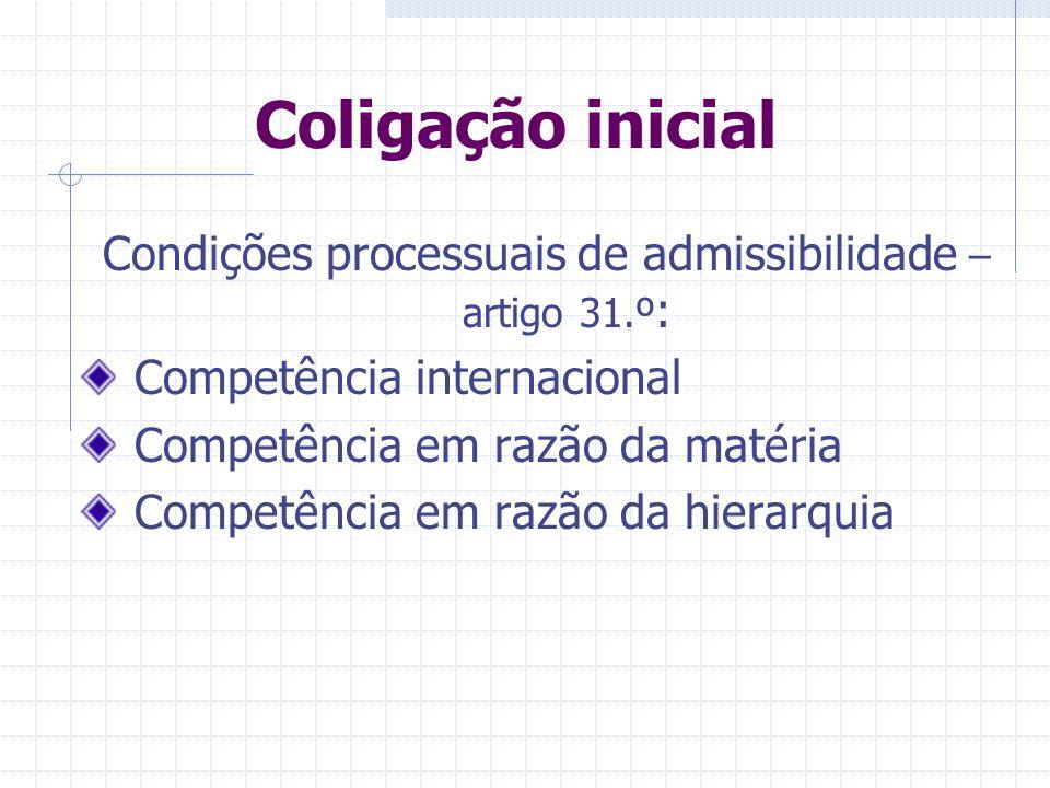 Condições processuais de admissibilidade – artigo 31.º: