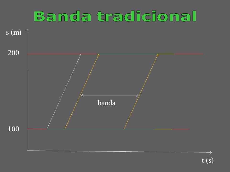 Banda tradicional s (m) 200 banda 100 t (s)