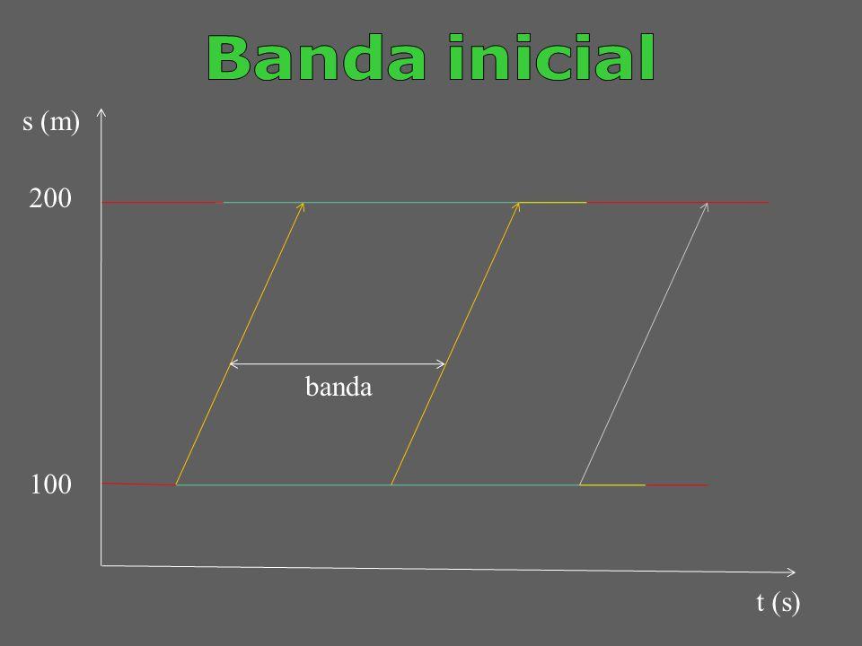 Banda inicial s (m) 200 banda 100 t (s)