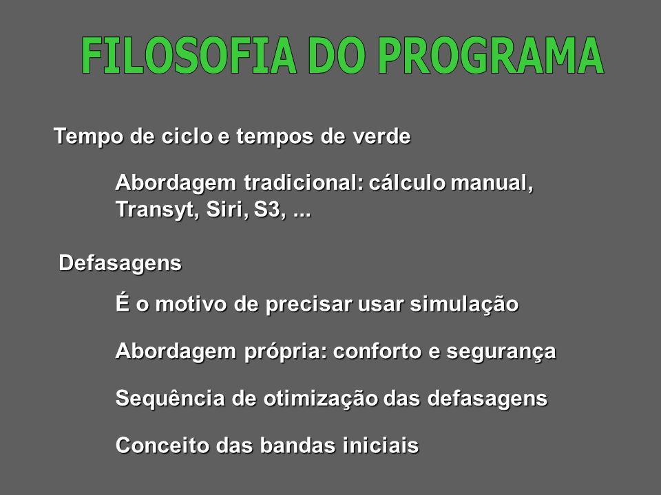 FILOSOFIA DO PROGRAMA Tempo de ciclo e tempos de verde