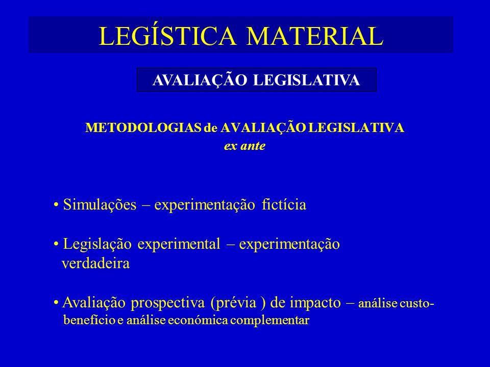 METODOLOGIAS de AVALIAÇÃO LEGISLATIVA ex ante
