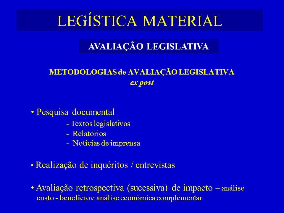 METODOLOGIAS de AVALIAÇÃO LEGISLATIVA ex post