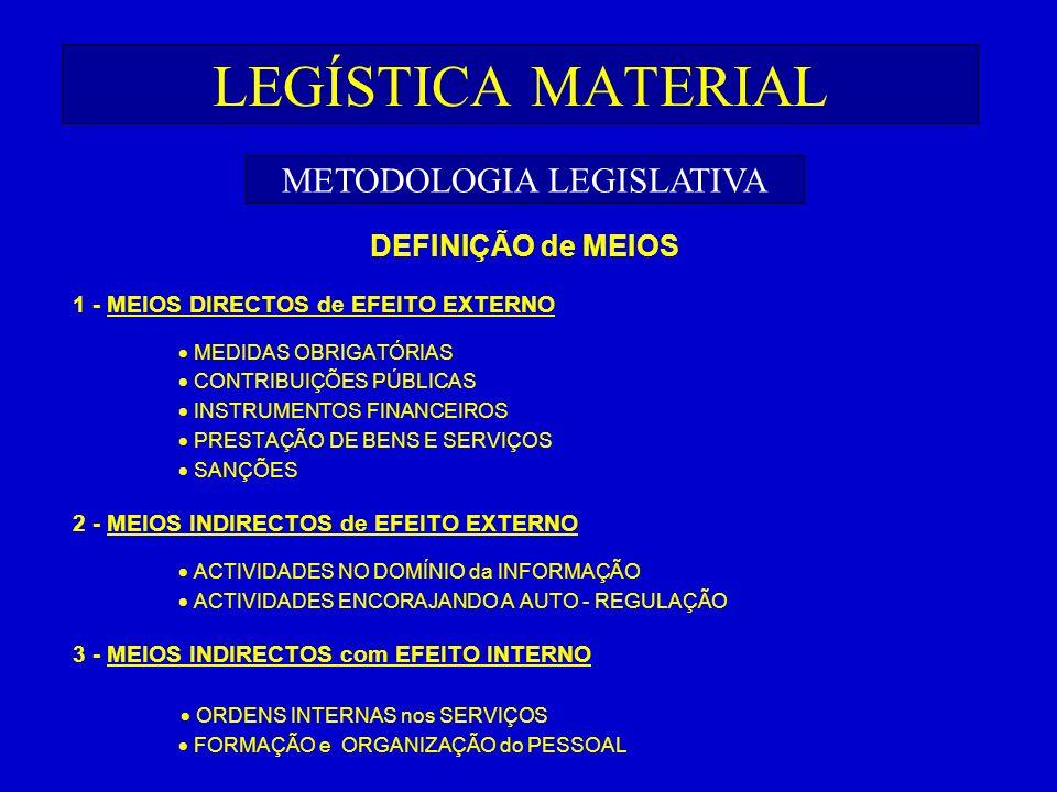 METODOLOGIA LEGISLATIVA