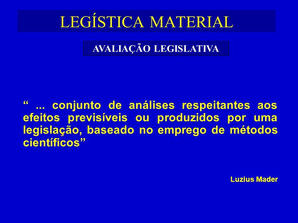 AVALIAÇÃO LEGISLATIVA