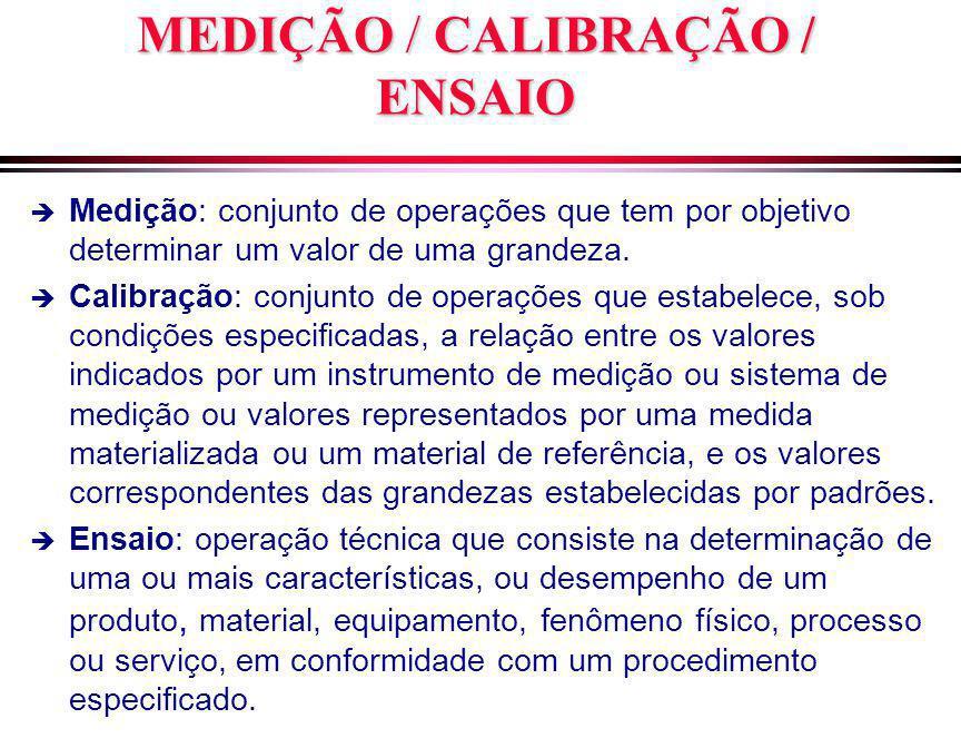 MEDIÇÃO / CALIBRAÇÃO / ENSAIO